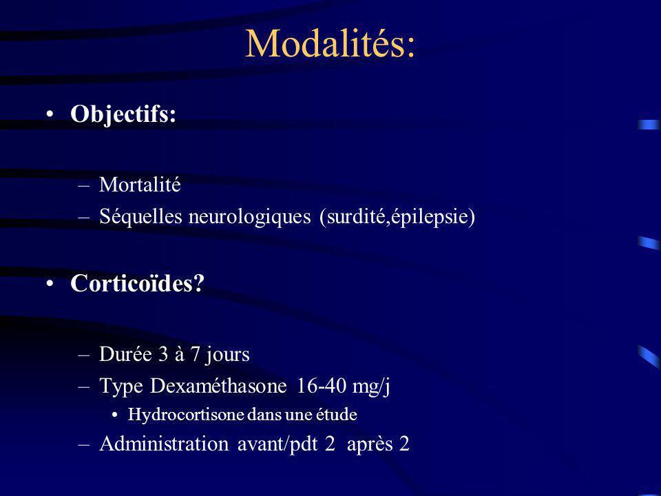 Modalités: Objectifs: Corticoïdes Mortalité
