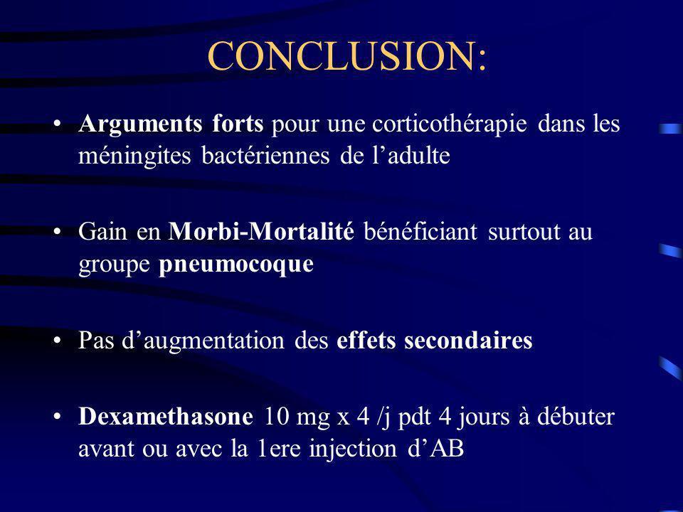 CONCLUSION: Arguments forts pour une corticothérapie dans les méningites bactériennes de l'adulte.