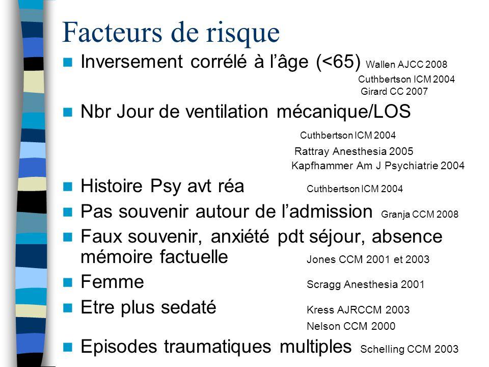 Facteurs de risque Inversement corrélé à l'âge (<65) Wallen AJCC 2008. Cuthbertson ICM 2004. Girard CC 2007.