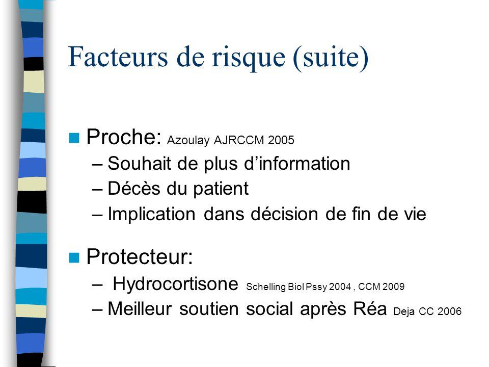 Facteurs de risque (suite)