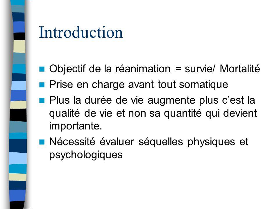 Introduction Objectif de la réanimation = survie/ Mortalité