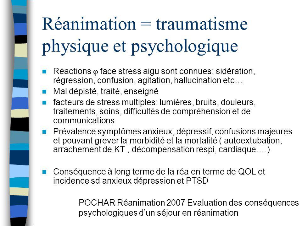 Réanimation = traumatisme physique et psychologique