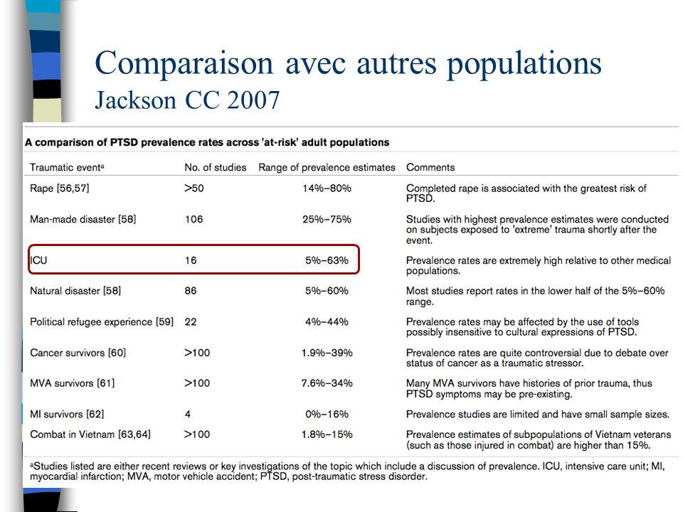Comparaison avec autres populations Jackson CC 2007