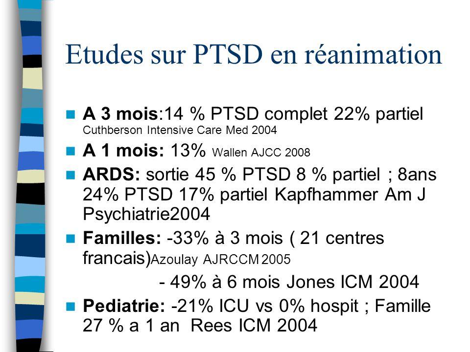 Etudes sur PTSD en réanimation