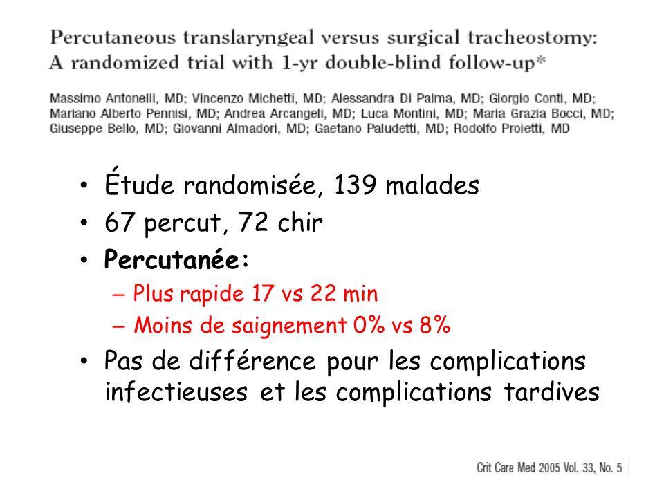 Étude randomisée, 139 malades 67 percut, 72 chir Percutanée: