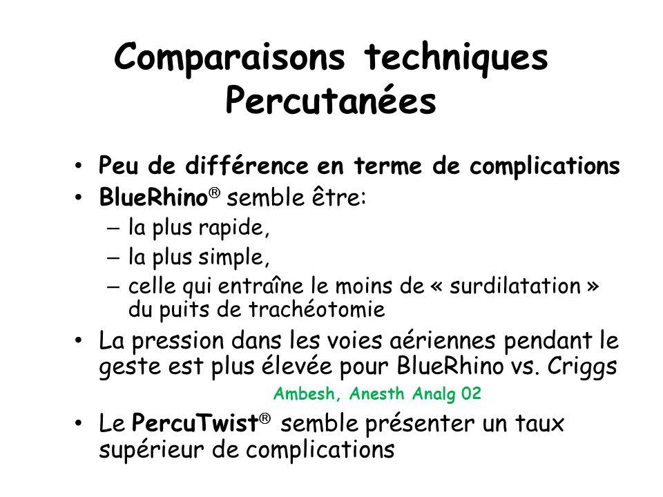 Comparaisons techniques Percutanées