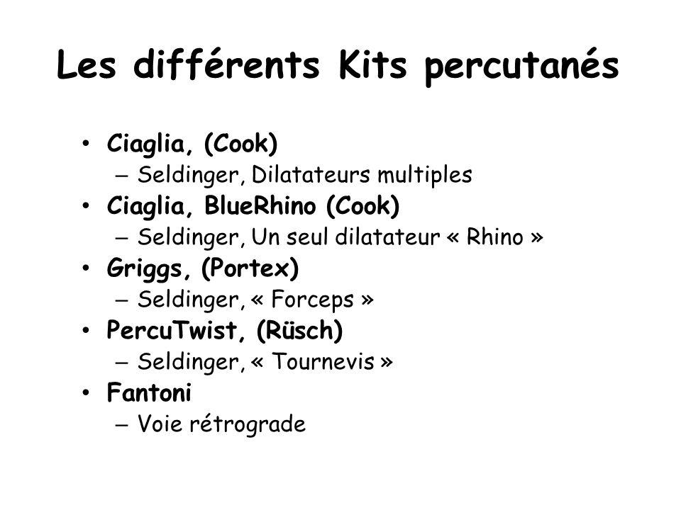 Les différents Kits percutanés