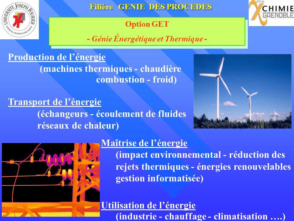 Filière GENIE DES PROCEDES - Génie Énergétique et Thermique -