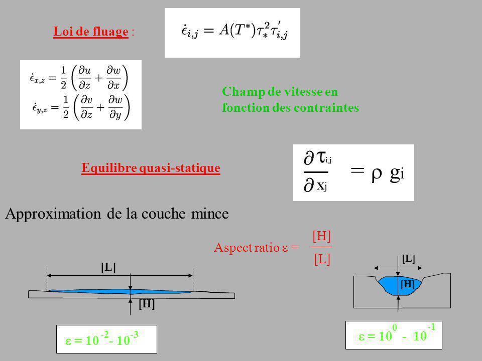 ti,j = r gi Approximation de la couche mince Loi de fluage :