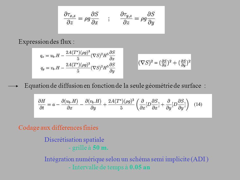 Expression des flux : Equation de diffusion en fonction de la seule géométrie de surface : Codage aux differences finies.