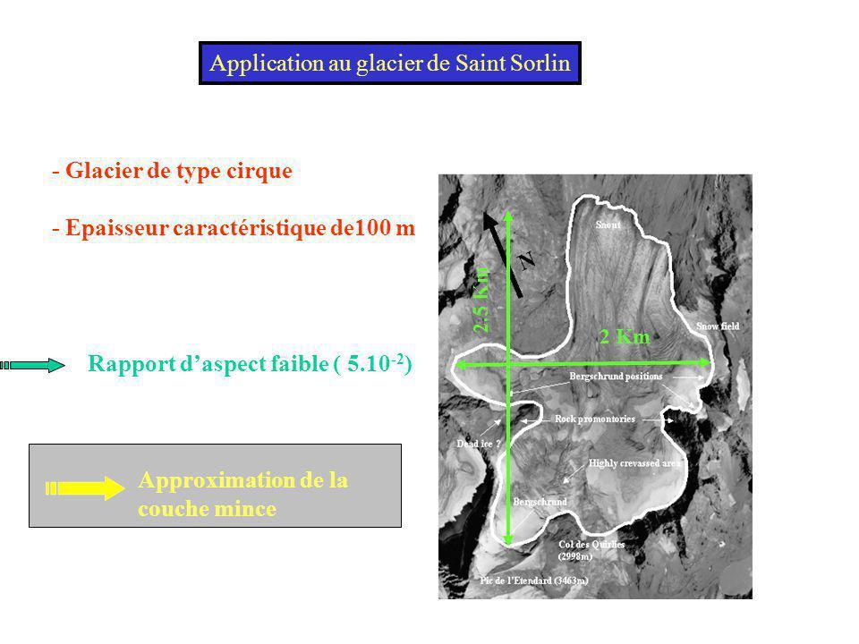 Application au glacier de Saint Sorlin
