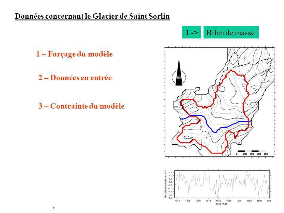 Données concernant le Glacier de Saint Sorlin