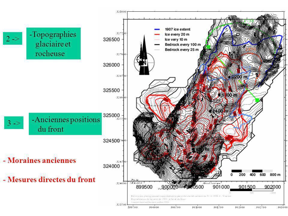 Topographies glaciaire et. rocheuse. 2 -> Anciennes positions. du front. 3 -> - Moraines anciennes.