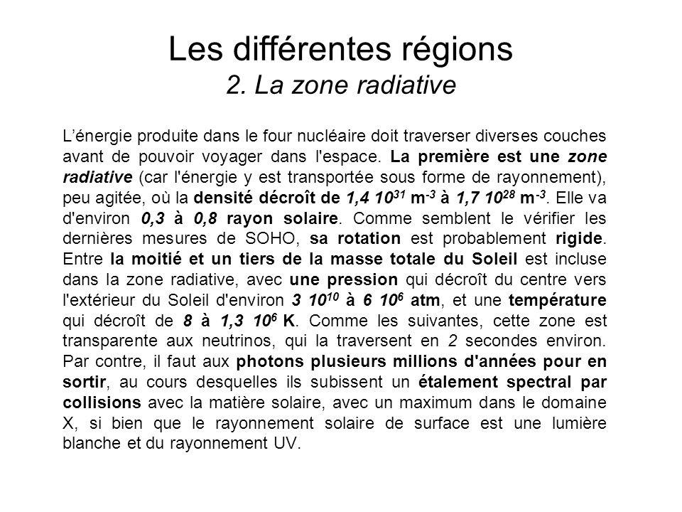 Les différentes régions 2. La zone radiative