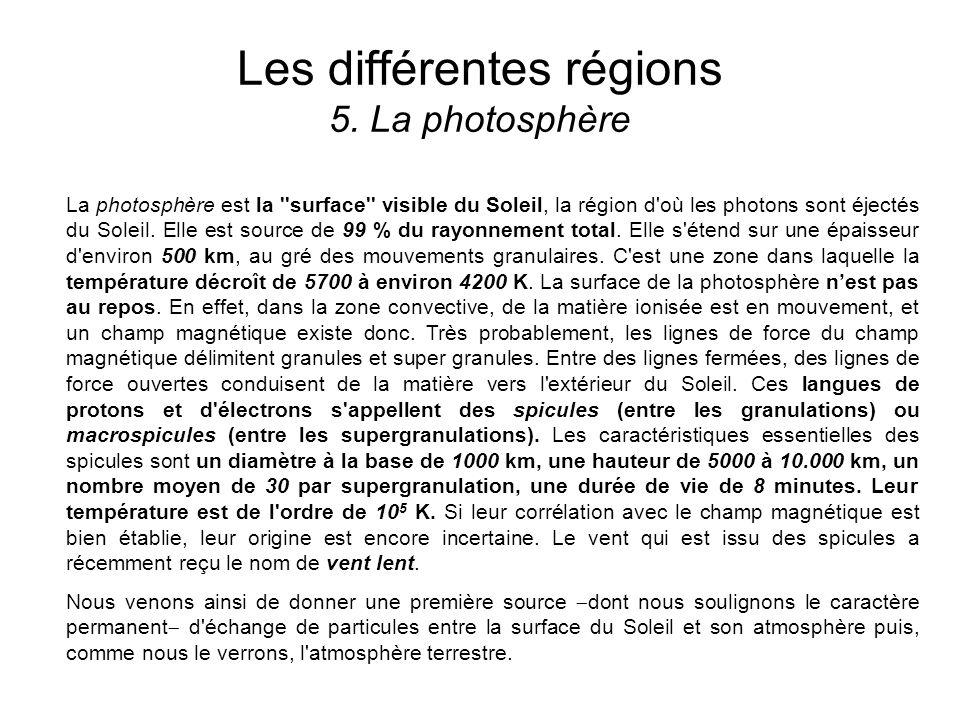 Les différentes régions 5. La photosphère