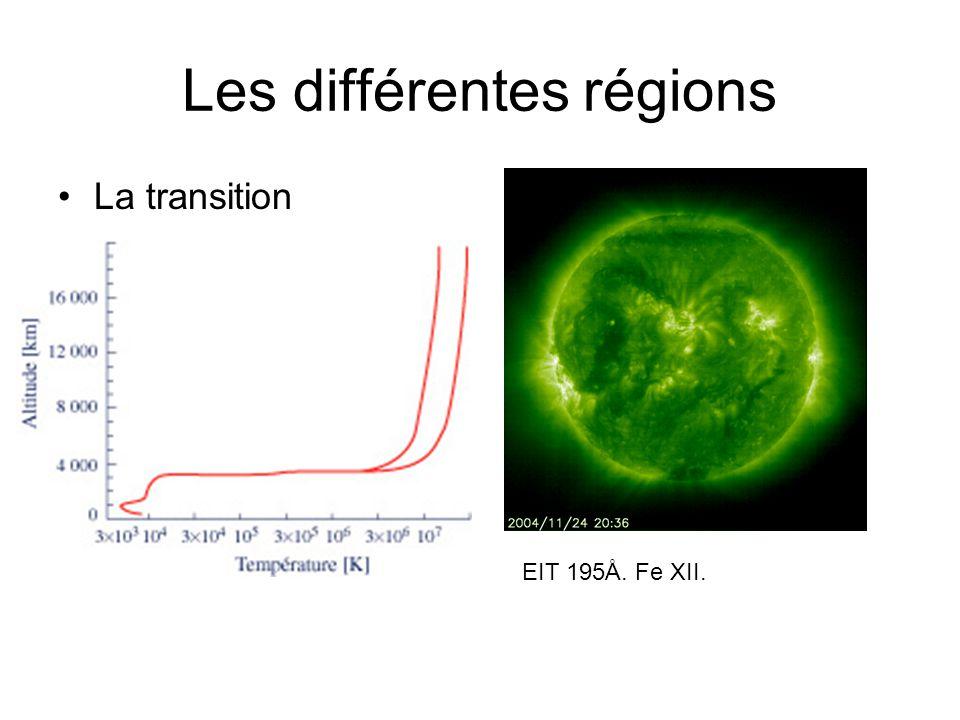 Les différentes régions