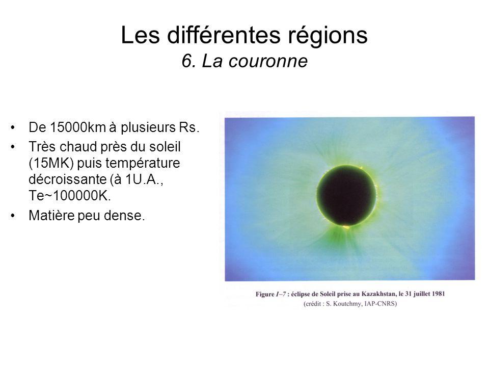 Les différentes régions 6. La couronne