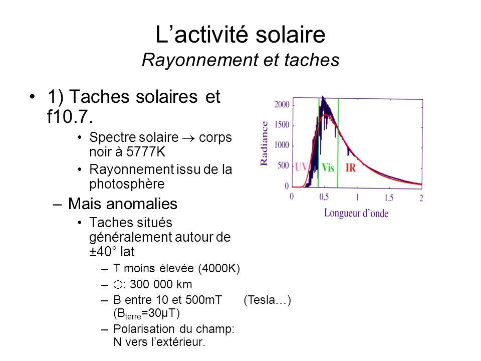 L'activité solaire Rayonnement et taches