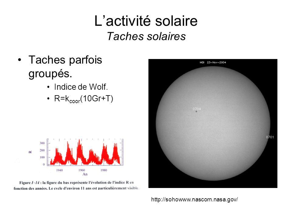 L'activité solaire Taches solaires