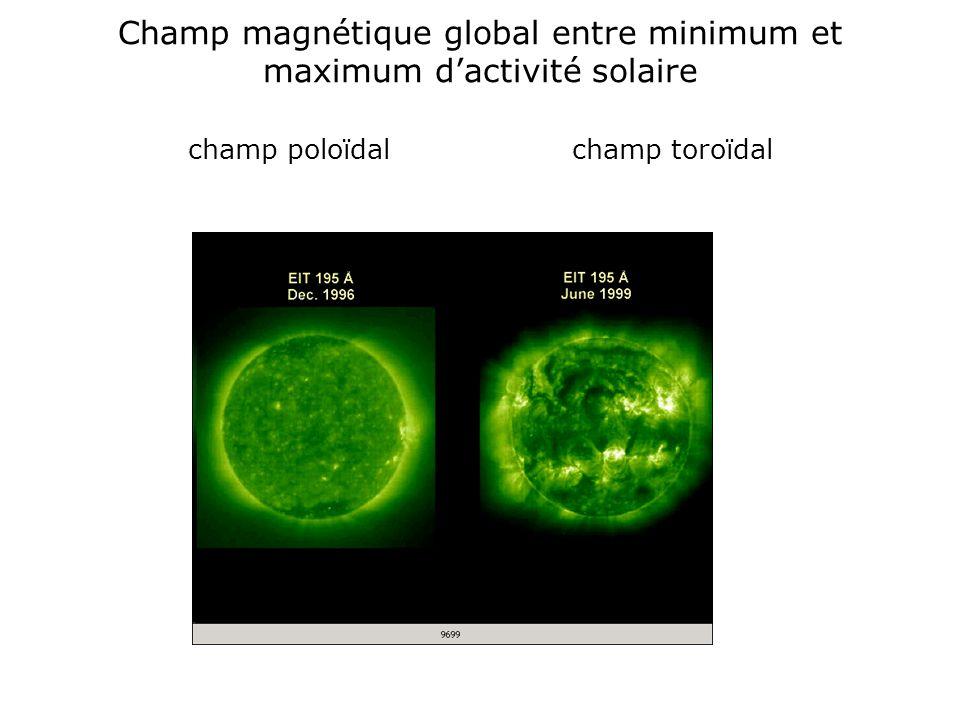 Champ magnétique global entre minimum et maximum d'activité solaire