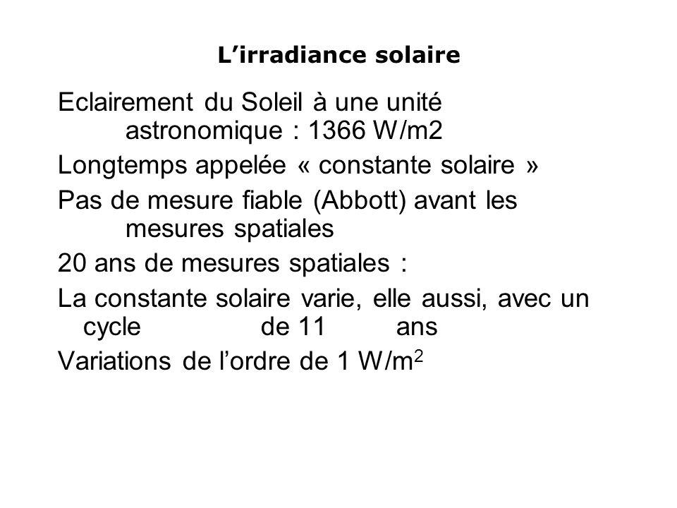 Eclairement du Soleil à une unité astronomique : 1366 W/m2