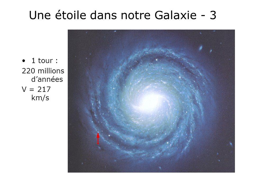 Une étoile dans notre Galaxie - 3