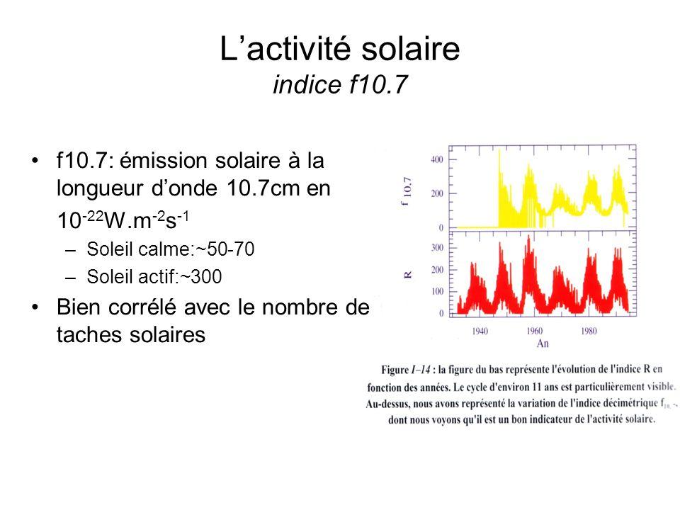 L'activité solaire indice f10.7