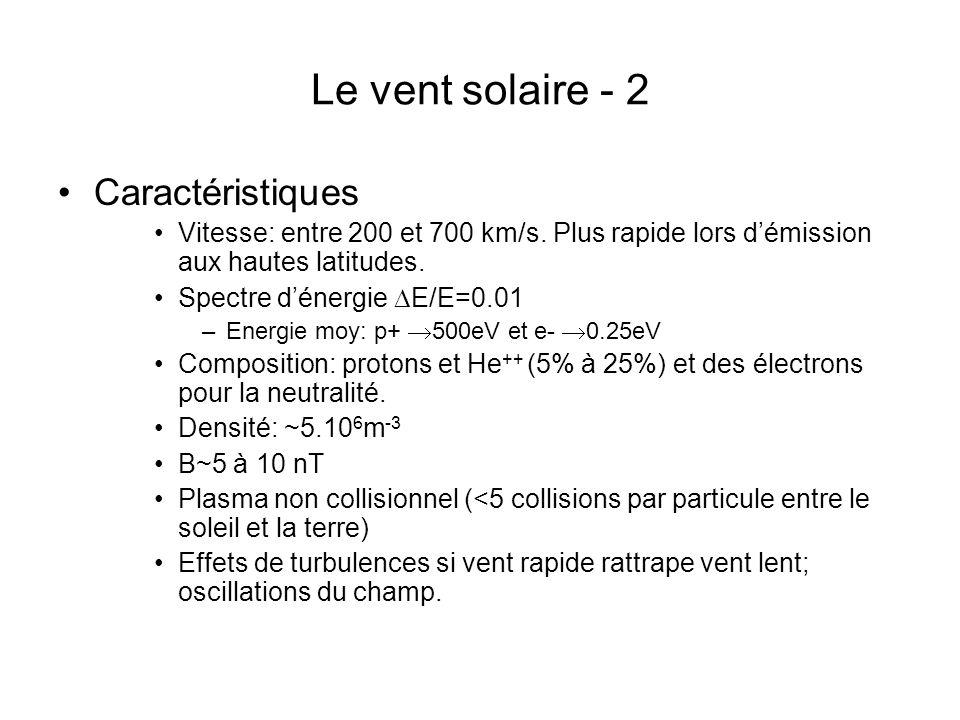 Le vent solaire - 2 Caractéristiques