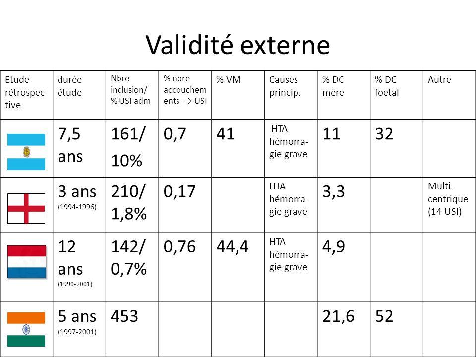 Validité externe 7,5 ans 161/ 10% 0,7 41 11 32 3 ans (1994-1996)