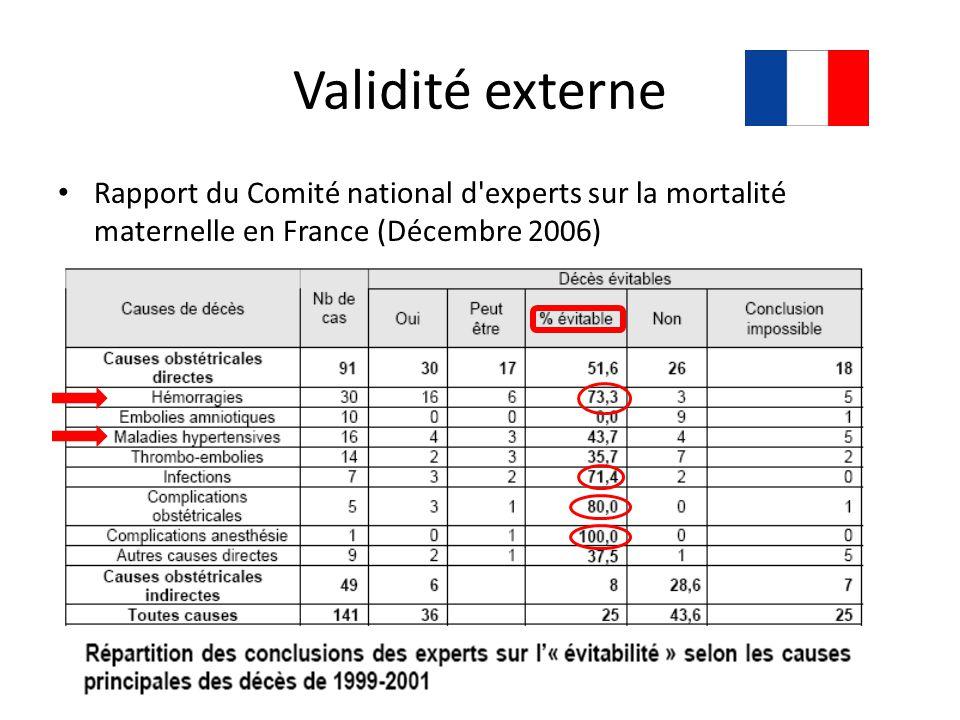 Validité externe Rapport du Comité national d experts sur la mortalité maternelle en France (Décembre 2006)