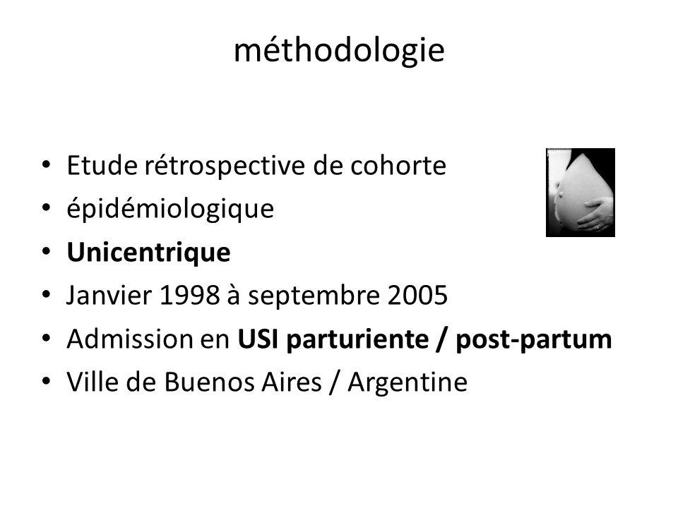 méthodologie Etude rétrospective de cohorte épidémiologique