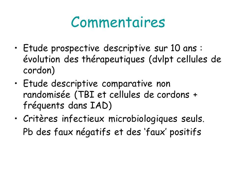 Commentaires Etude prospective descriptive sur 10 ans : évolution des thérapeutiques (dvlpt cellules de cordon)