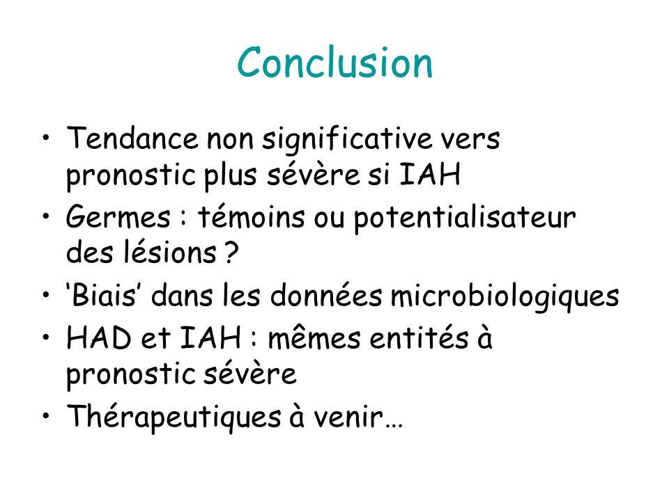 Conclusion Tendance non significative vers pronostic plus sévère si IAH. Germes : témoins ou potentialisateur des lésions