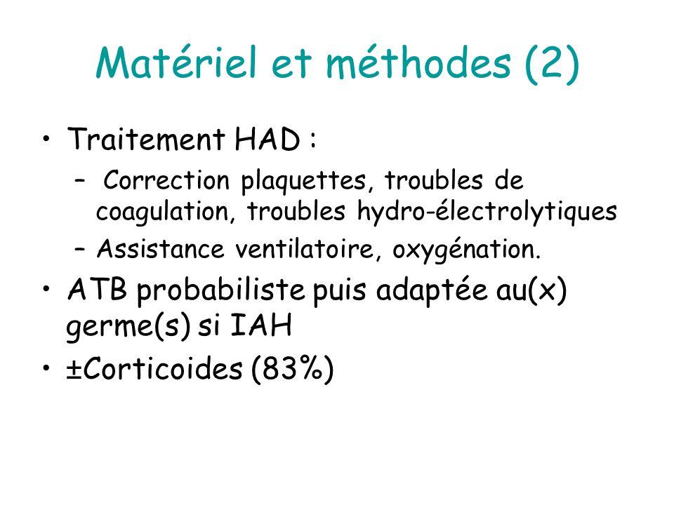 Matériel et méthodes (2)