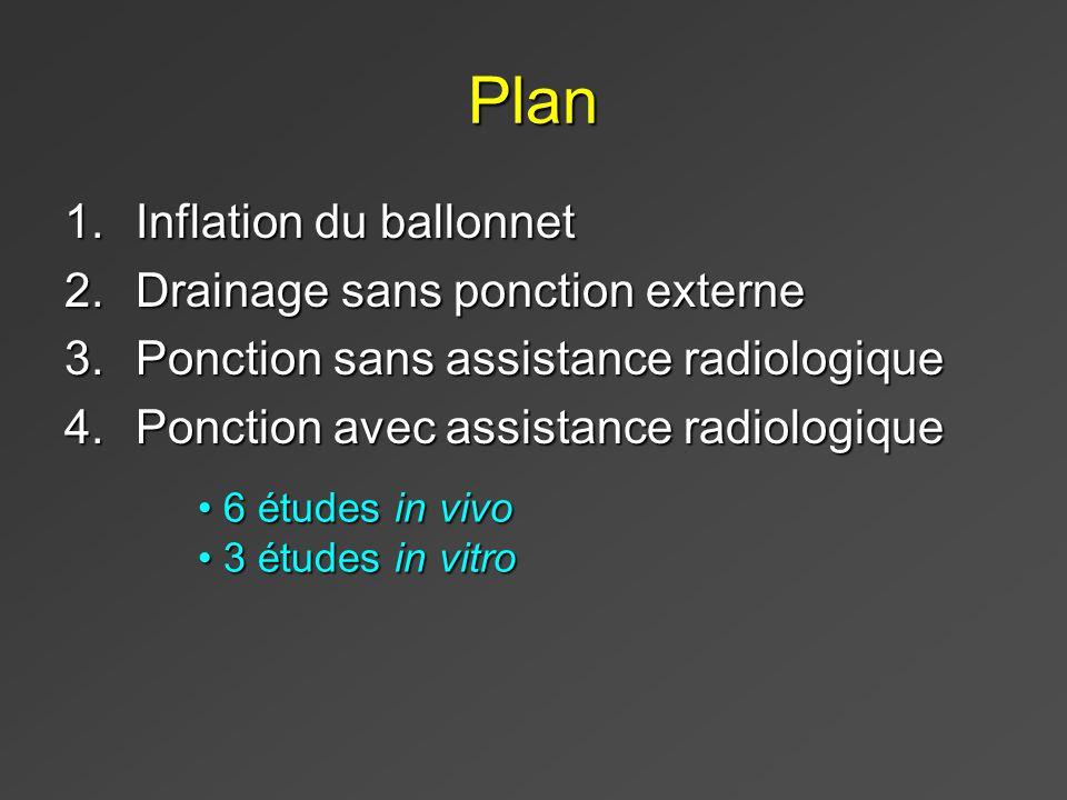 Plan Inflation du ballonnet Drainage sans ponction externe