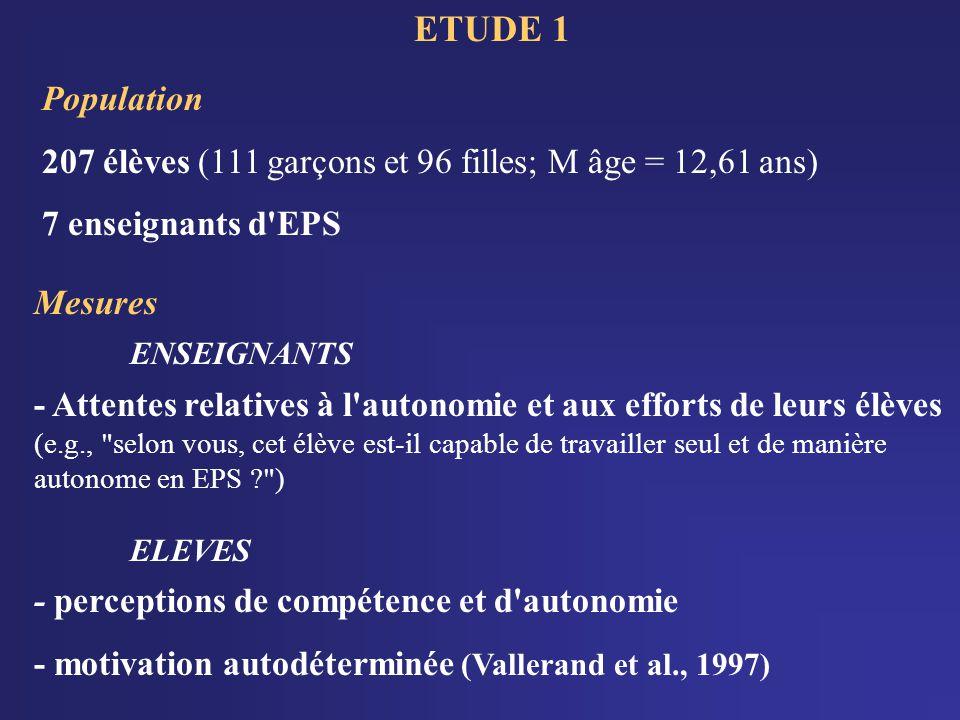 ETUDE 1 Population. 207 élèves (111 garçons et 96 filles; M âge = 12,61 ans) 7 enseignants d EPS.
