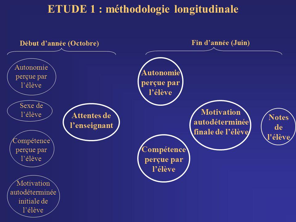 ETUDE 1 : méthodologie longitudinale