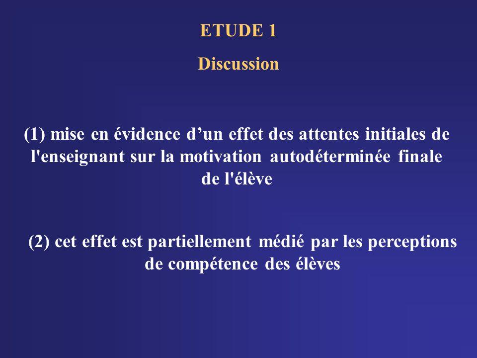ETUDE 1 Discussion. (1) mise en évidence d'un effet des attentes initiales de l enseignant sur la motivation autodéterminée finale de l élève.