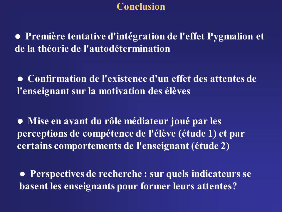 Conclusion  Première tentative d intégration de l effet Pygmalion et de la théorie de l autodétermination.