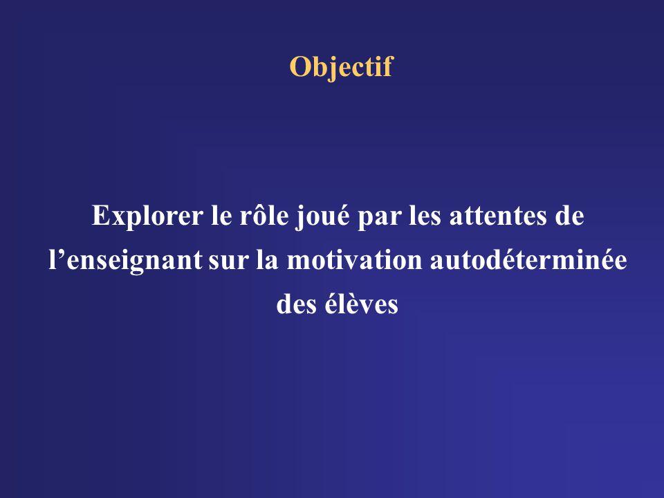 Objectif Explorer le rôle joué par les attentes de l'enseignant sur la motivation autodéterminée des élèves.