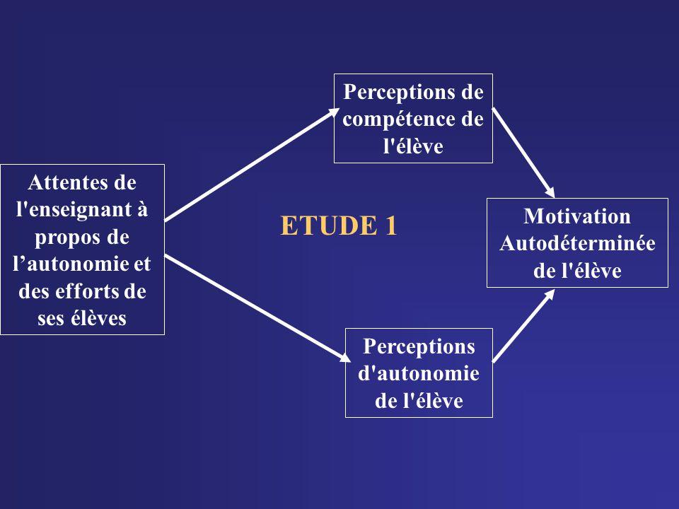 ETUDE 1 Perceptions de compétence de l élève