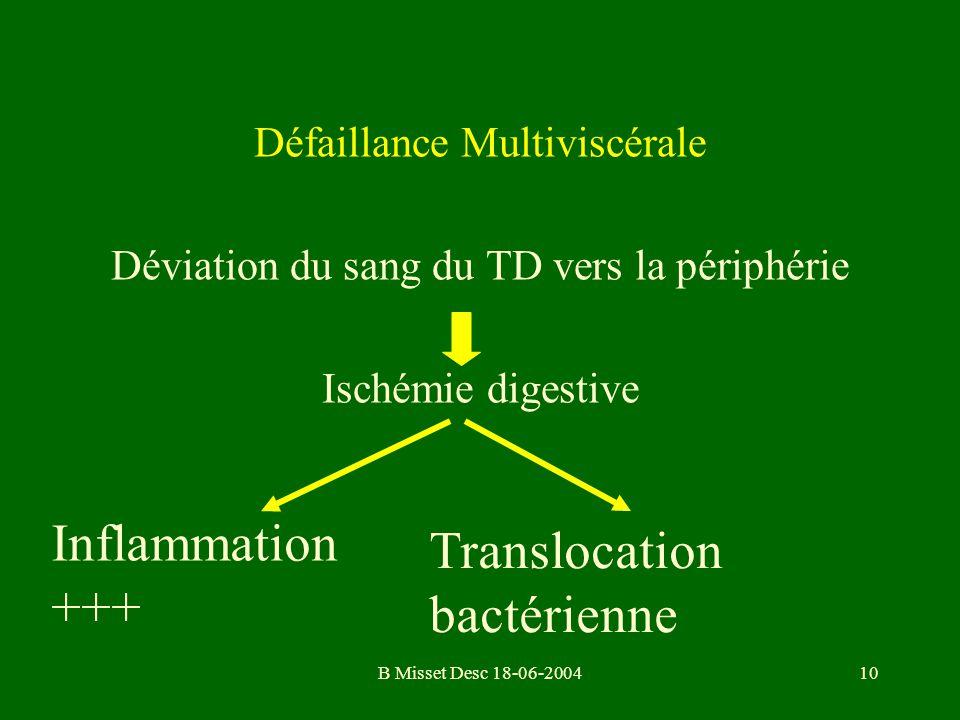 Translocation bactérienne
