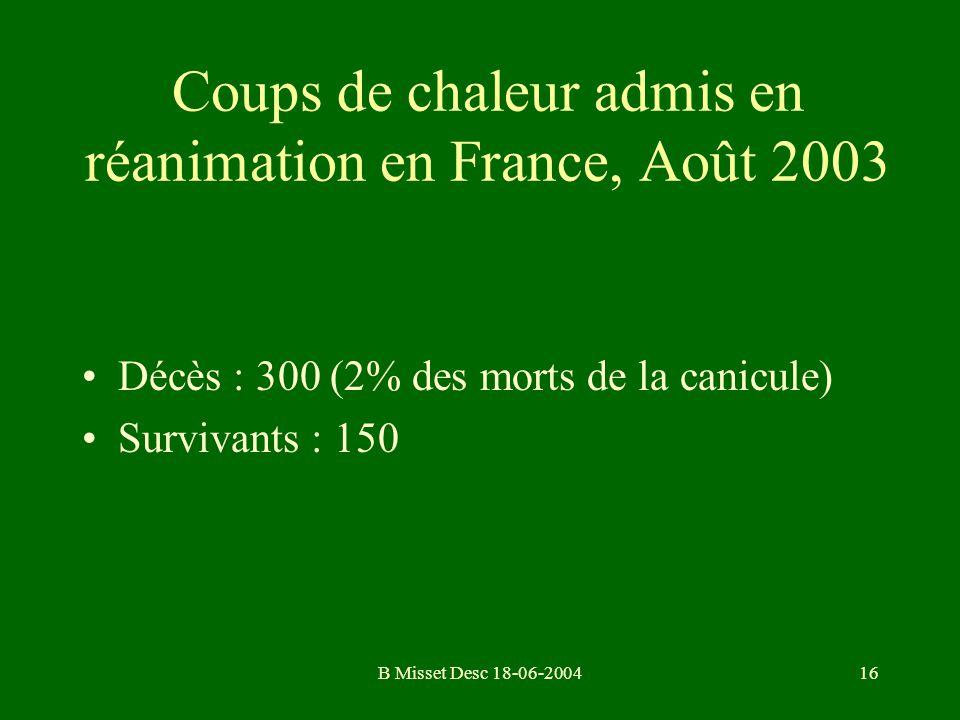 Coups de chaleur admis en réanimation en France, Août 2003