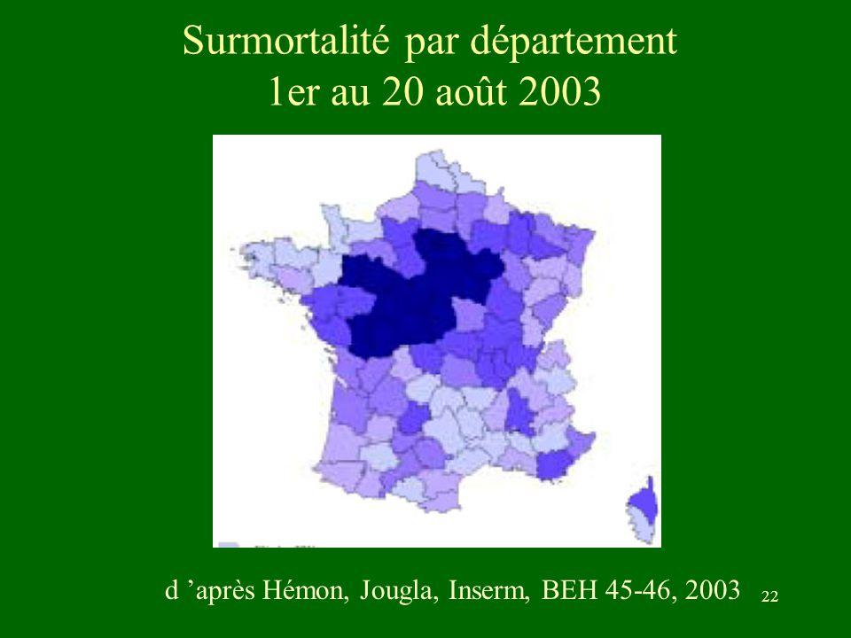 Surmortalité par département 1er au 20 août 2003