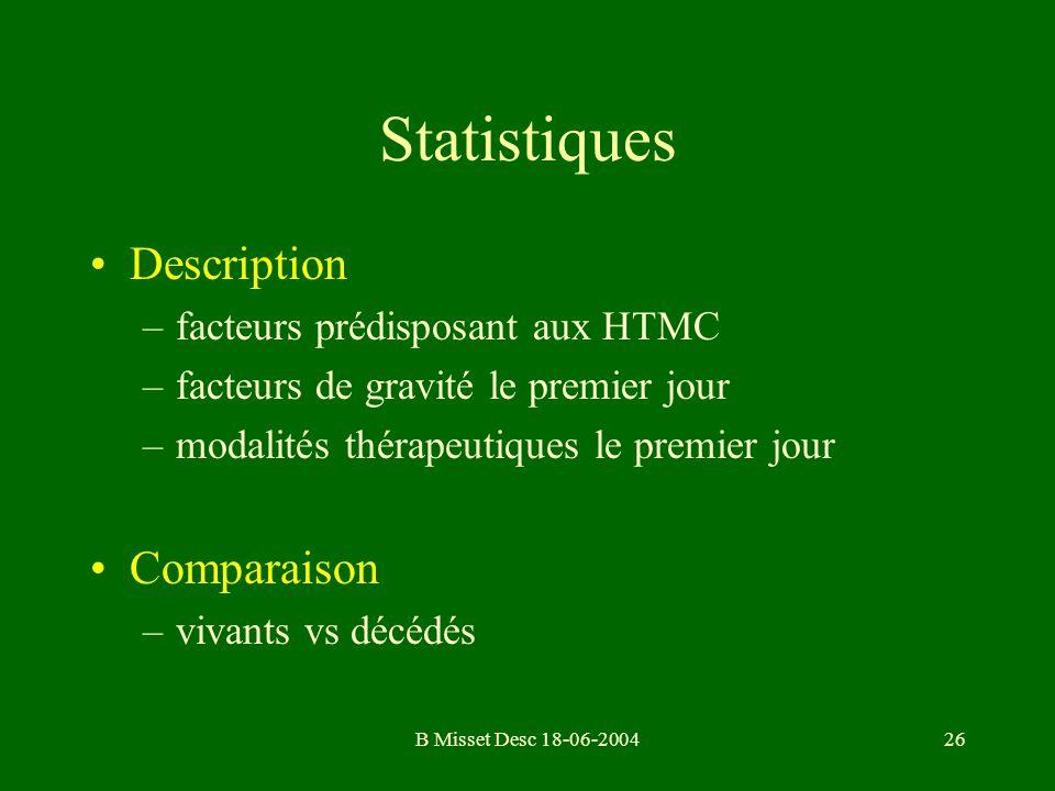 Statistiques Description Comparaison facteurs prédisposant aux HTMC
