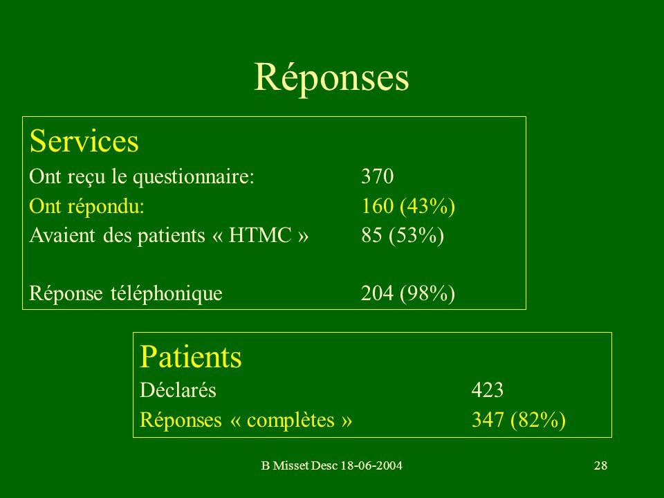 Réponses Services Patients Ont reçu le questionnaire: 370