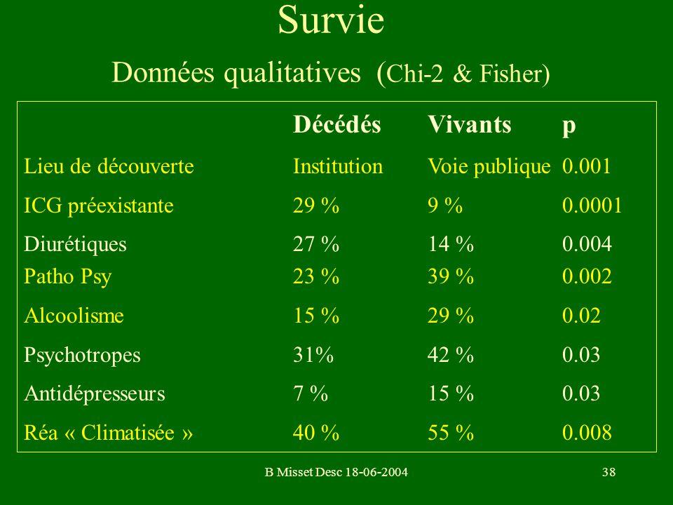 Survie Données qualitatives (Chi-2 & Fisher)