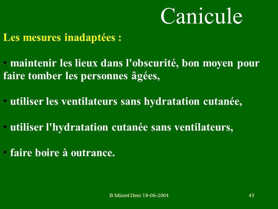 Canicule Les mesures inadaptées :