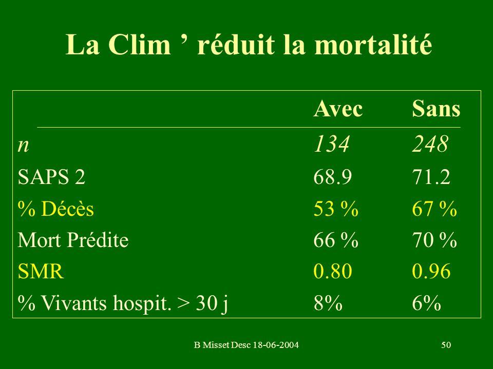 La Clim ' réduit la mortalité