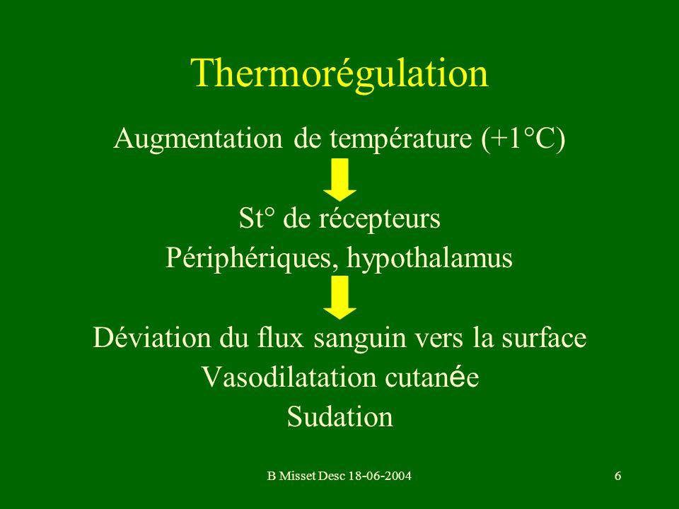 Thermorégulation Augmentation de température (+1°C) St° de récepteurs